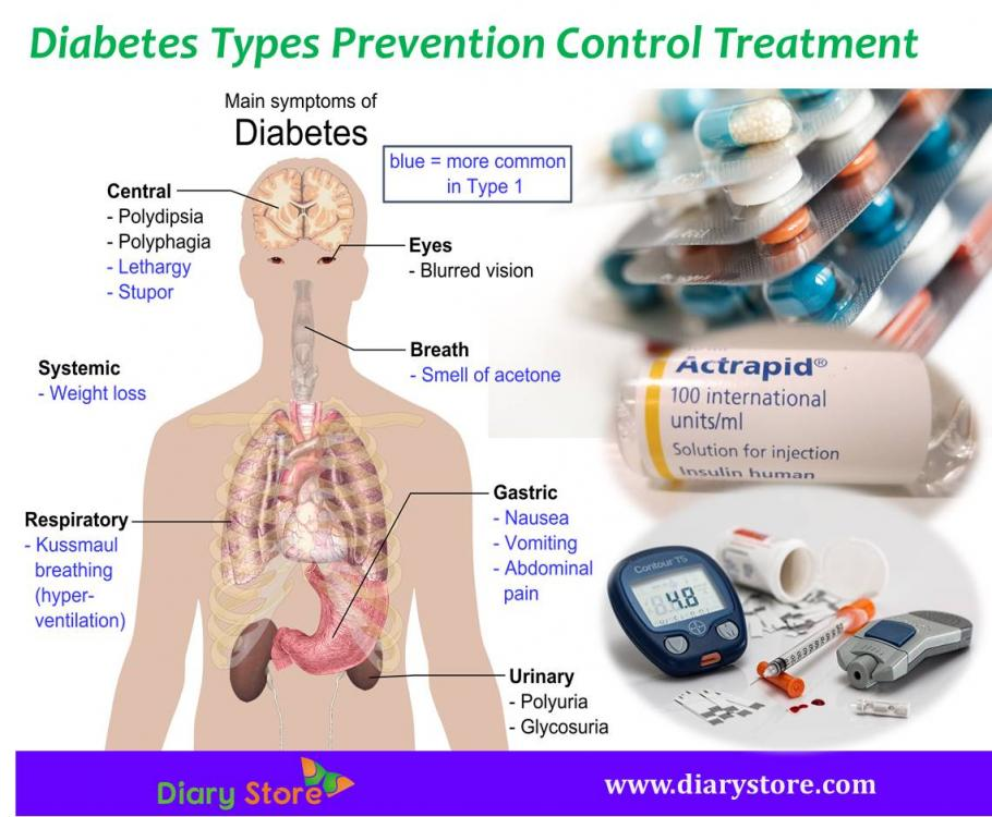 What You'll Find Inside in Halki Diabetes Remedy?